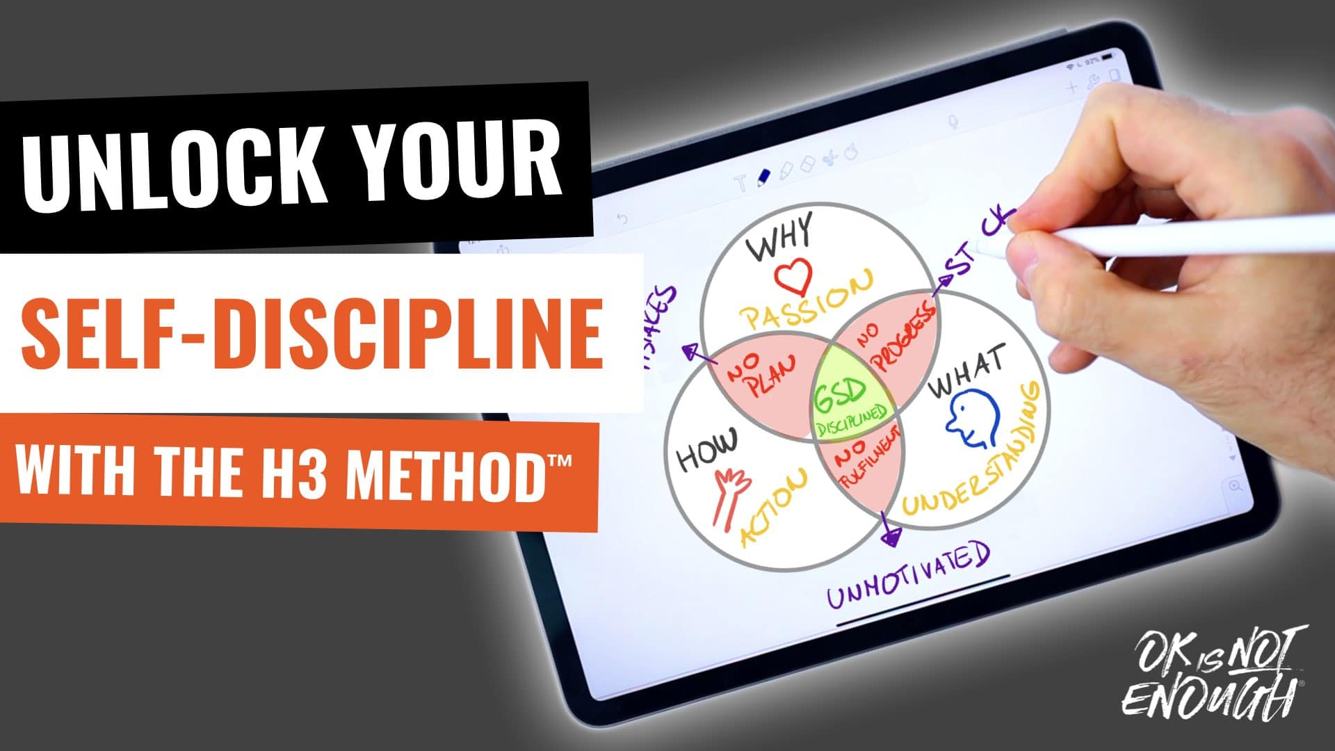 Unlock Your Self-Discipline with The H3 Method™